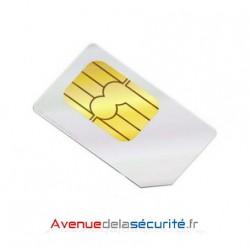 Carte Sim M2M Bouygues Télécom