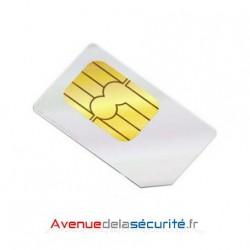 Carte SIM multi-opérateur 10 Mo